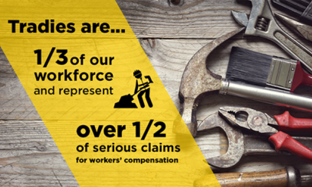 Tradies are 1/3 of our workforce and represent over 1/2 of serious claims for workers compensation